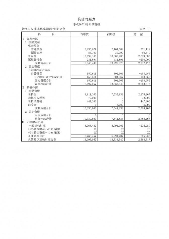 H25年度 貸借対照表_01