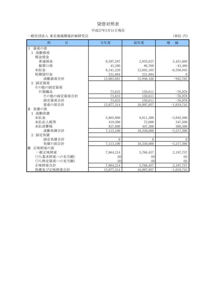 H27.3 貸借対照表01